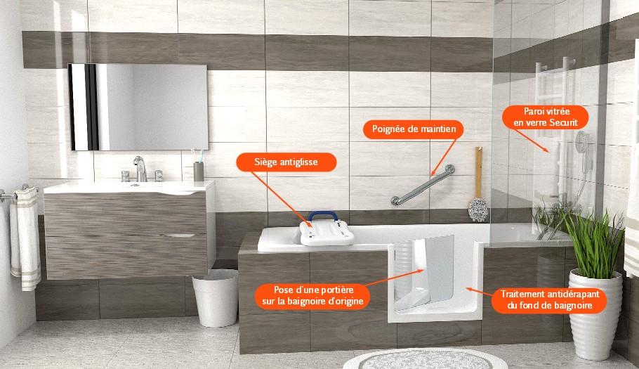 d coupe de baignoire et baignoire porte baignoire magique. Black Bedroom Furniture Sets. Home Design Ideas